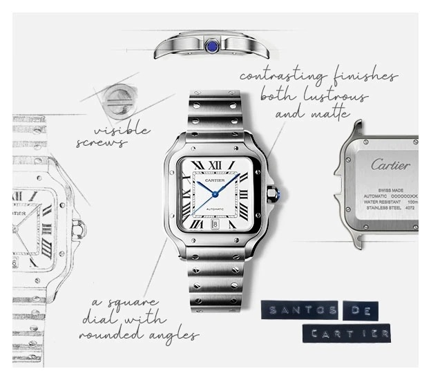 Read more about the article Let's Get Technical: The Cartier Santos